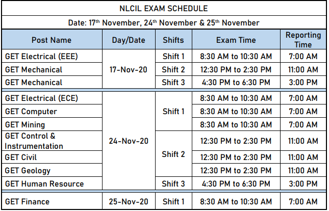 NLC GET Exam Schedule 2020