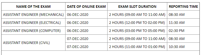 TNCSC AE Date & Time