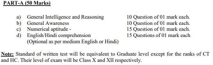 CRPF exam pattern 2020
