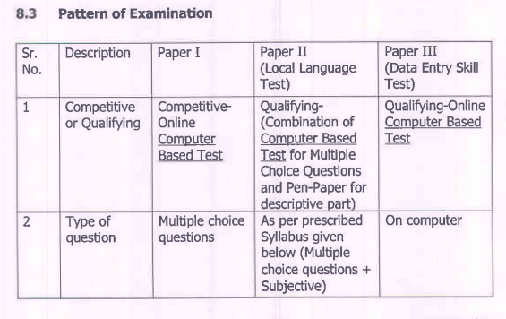 Maha exam 1