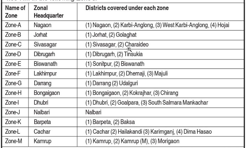 Assam sericulture Exam Zone 2021