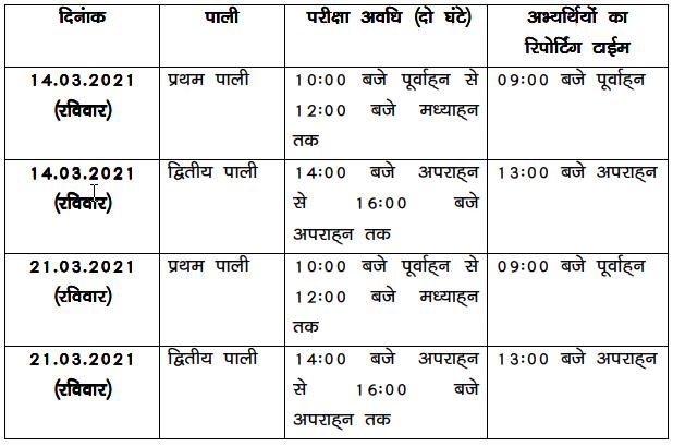 Exam Schedule Bihar police 2021