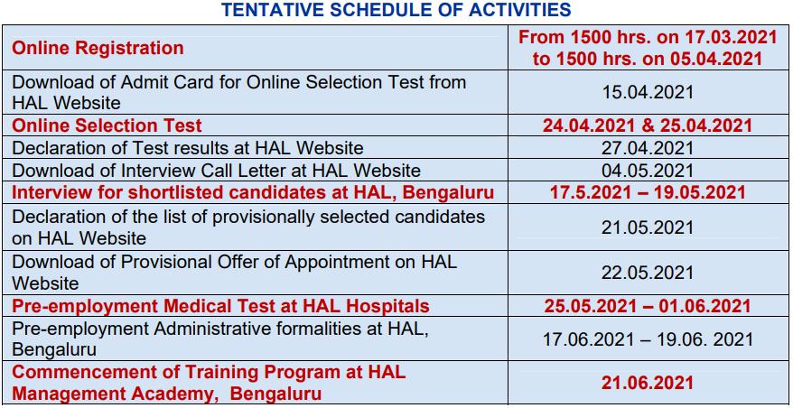 HAL-Trainee-Hall-Ticket