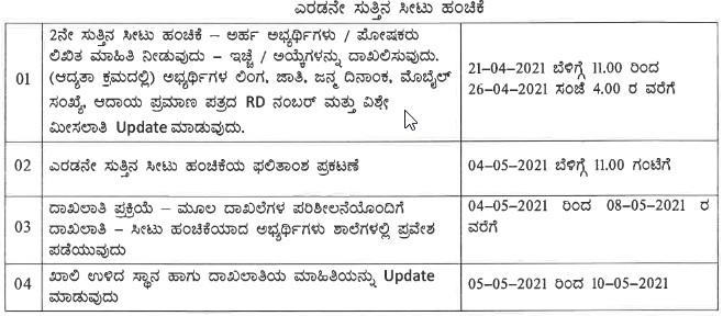 Murarji desai 2nd Round allotment schedule
