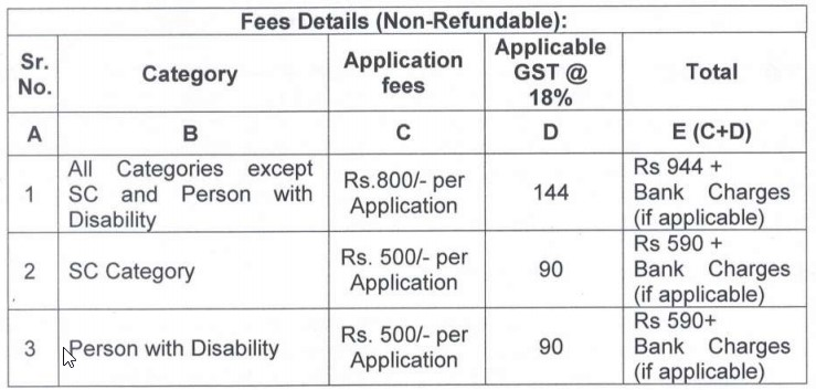 pspcl fee