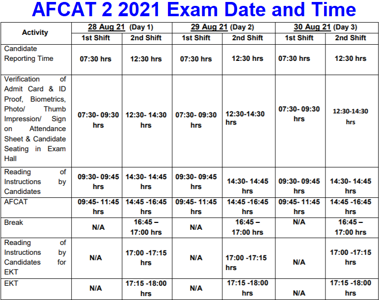 AFCAT-Exam-Date-and-Time